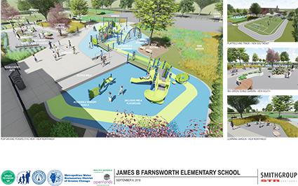 Farnsworth Playground