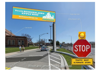 Rendering of sign site