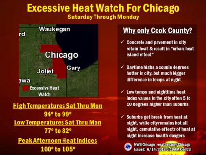 Excessive Heat Watch 6/14/18